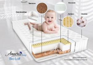 Матрас Amaro Baby со съемным чехлом, Bio Lat 1200 x 600 х 120 (30мм - бикокос, 80 мм - холлокон, 10мм - латекс, аэрофайбер, хлопок)